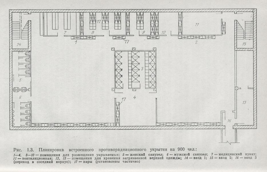 схема бомбоубежище в москве
